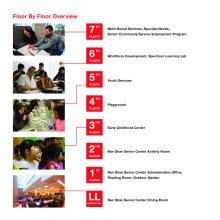 CPC Brochure List